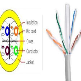 patch panel belden ax103258 cat5e 24ptos 1u precargado