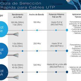 cable utp cat6 enson 12263g305 gris proii 305mts 100 cobre de alto rendimiento