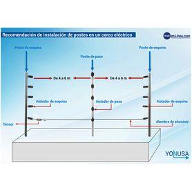 conector gigabix belden ax101447 categoria 6 blanco 6 puertos