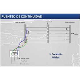barra de terminación gigabix belden ax101719 categoria 6 y superiores