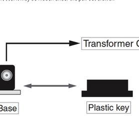 kit de teclado y mouse dellemc 580adv